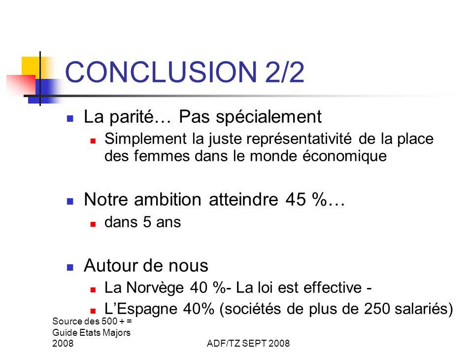 Source des 500 + = Guide Etats Majors 2008ADF/TZ SEPT 2008 CONCLUSION 2/2 La parité… Pas spécialement Simplement la juste représentativité de la place