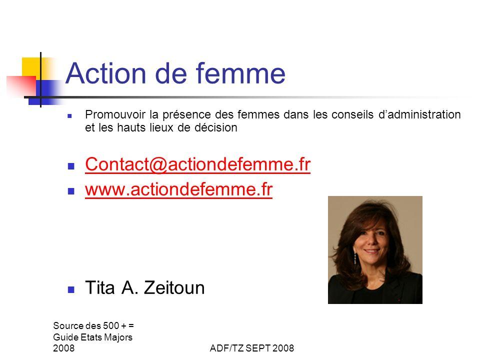 Source des 500 + = Guide Etats Majors 2008ADF/TZ SEPT 2008 Action de femme Promouvoir la présence des femmes dans les conseils dadministration et les hauts lieux de décision Contact@actiondefemme.fr www.actiondefemme.fr Tita A.