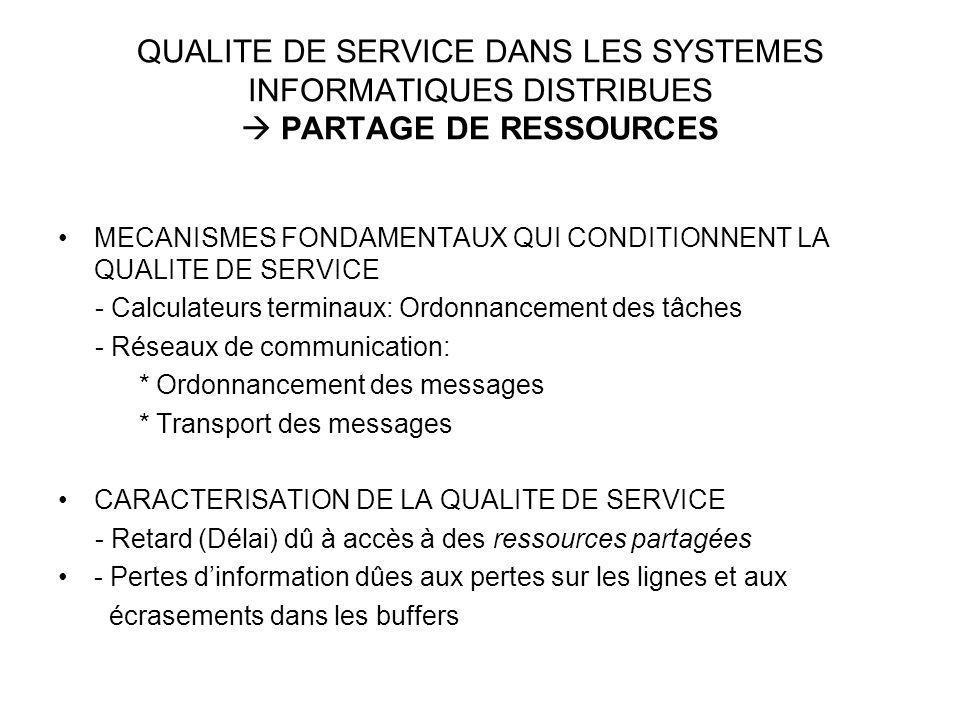 QUALITE DE SERVICE DANS LES SYSTEMES INFORMATIQUES DISTRIBUES PARTAGE DE RESSOURCES MECANISMES FONDAMENTAUX QUI CONDITIONNENT LA QUALITE DE SERVICE -