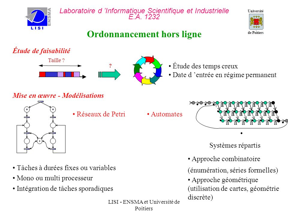 Université de Poitiers Laboratoire d Informatique Scientifique et Industrielle E.A.