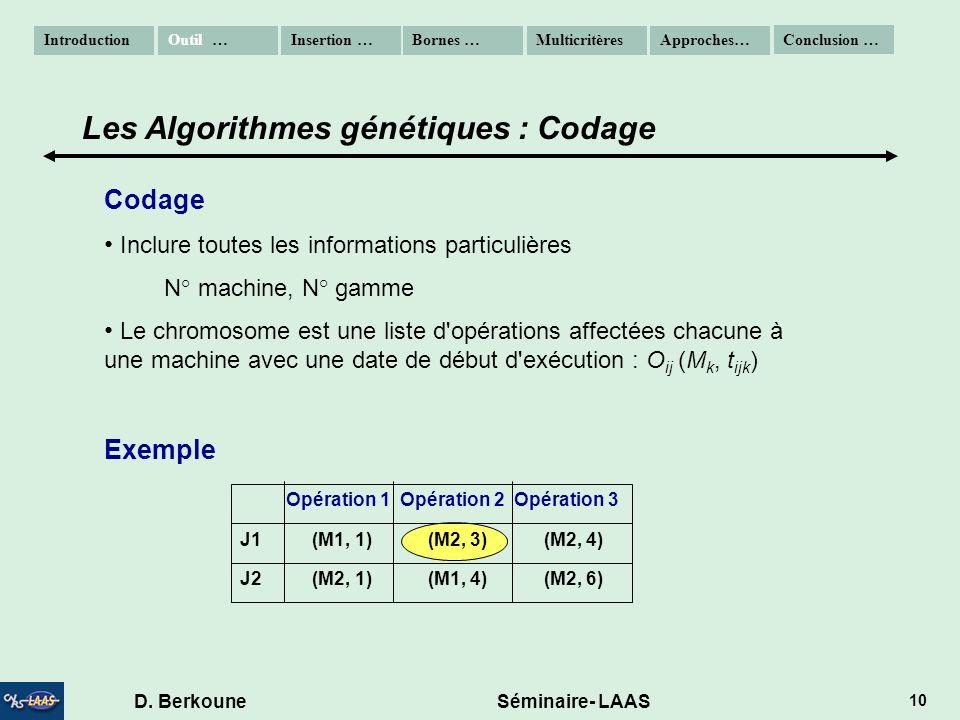 D. Berkoune Séminaire- LAAS 10 Codage Inclure toutes les informations particulières N° machine, N° gamme Le chromosome est une liste d'opérations affe
