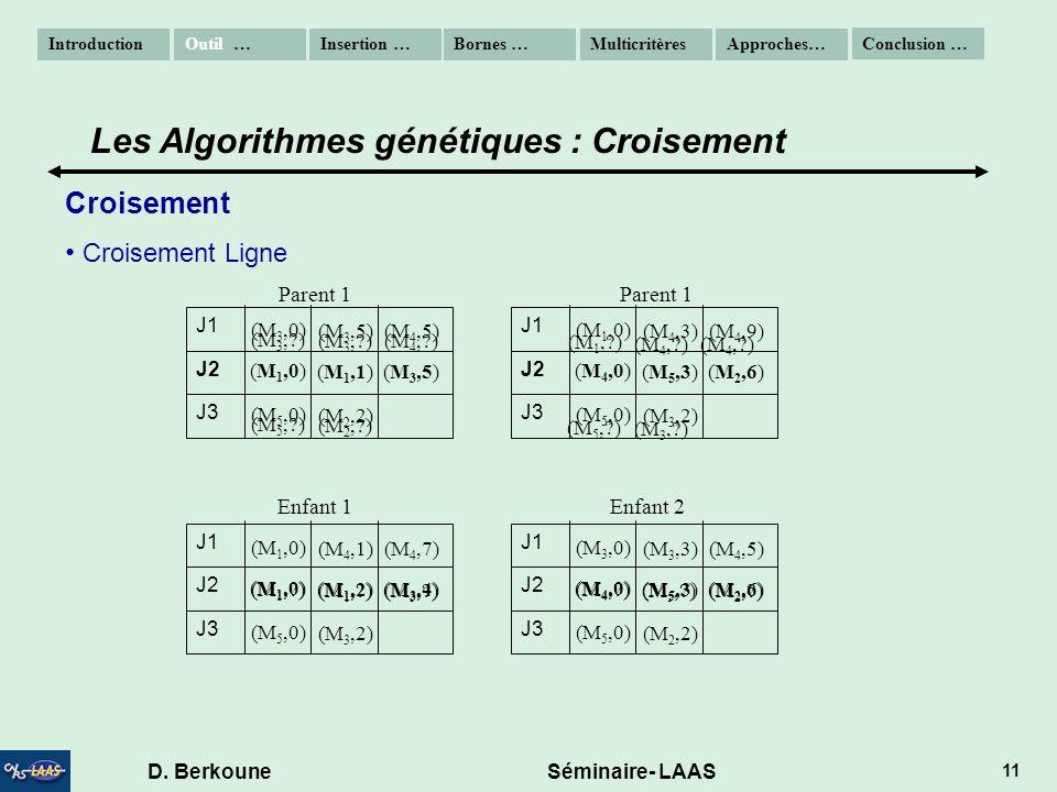 D. Berkoune Séminaire- LAAS 11 Croisement Croisement Ligne J3 J2 J1 (M 1,0) (M 1,1)(M 3,5) (M 3,0) (M 3,5)(M 4,5) (M 5,0) (M 2,2) J3 J2 J1 (M 4,0) (M