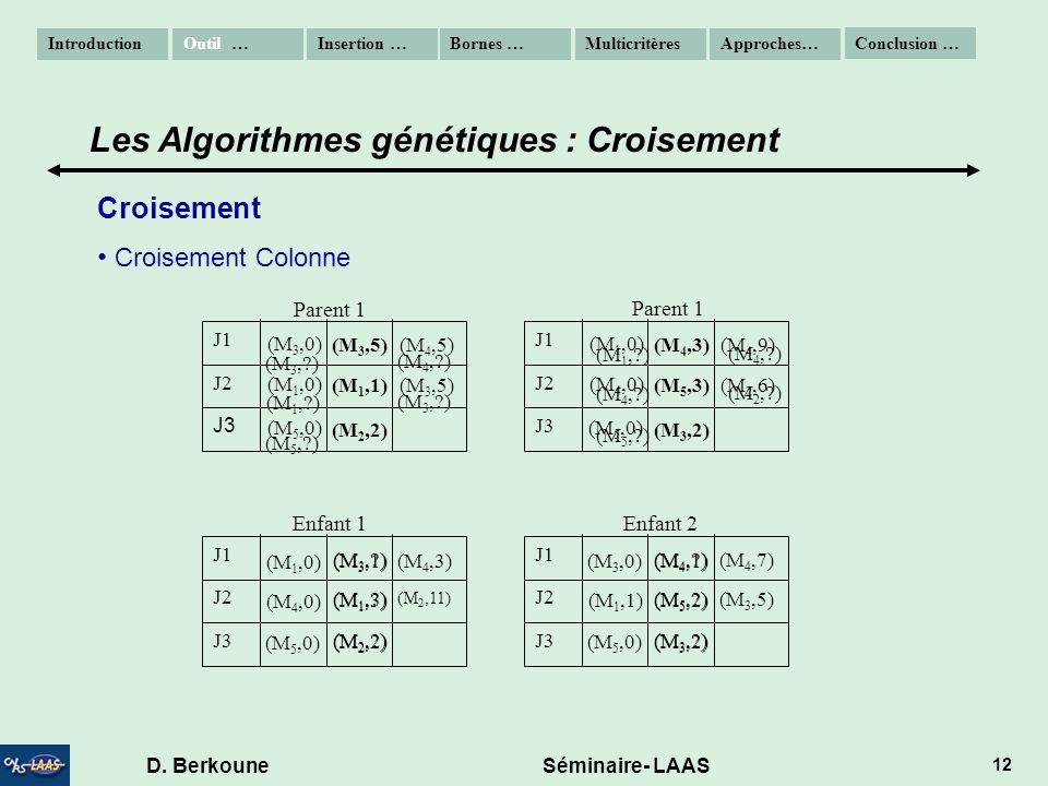 D. Berkoune Séminaire- LAAS 12 Croisement Croisement Colonne J3 J2 J1 (M 1,0) (M 1,1)(M 3,5) (M 3,0) (M 3,5)(M 4,5) (M 5,0) (M 2,2) J3 J2 J1 (M 4,0) (
