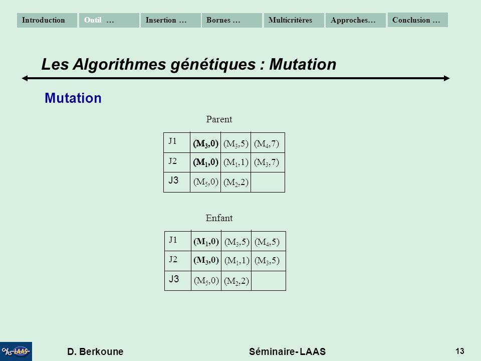 D. Berkoune Séminaire- LAAS 13 Mutation J3 J2 J1 (M 1,1)(M 3,7) (M 1,0) (M 3,0) (M 3,5)(M 4,7) (M 5,0) (M 2,2) J3 J2 J1 (M 3,0) (M 1,1)(M 3,5) (M 1,0)