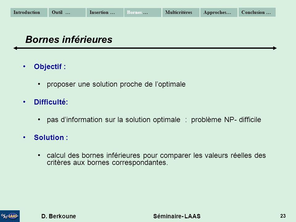 D. Berkoune Séminaire- LAAS 23 Objectif : proposer une solution proche de loptimale Difficulté: pas dinformation sur la solution optimale : problème N