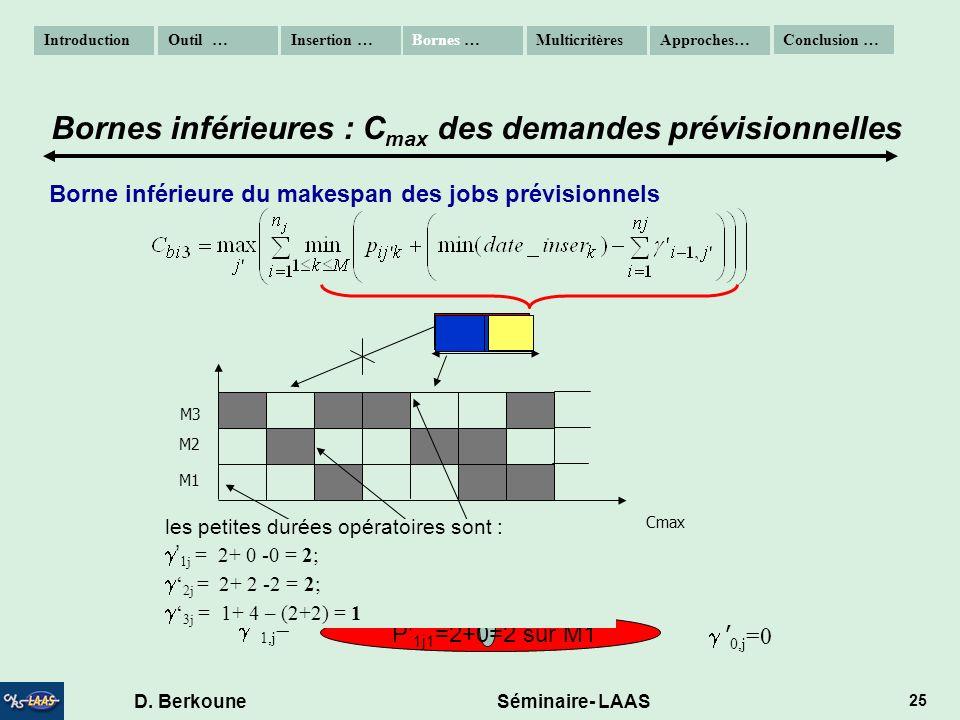 D. Berkoune Séminaire- LAAS 25 0,j =0 1,j = Borne inférieure du makespan des jobs prévisionnels M3 M2 M1 Cmax P 1j2 =2+2=4 sur M2 P 1j1 =2+0=2 sur M1