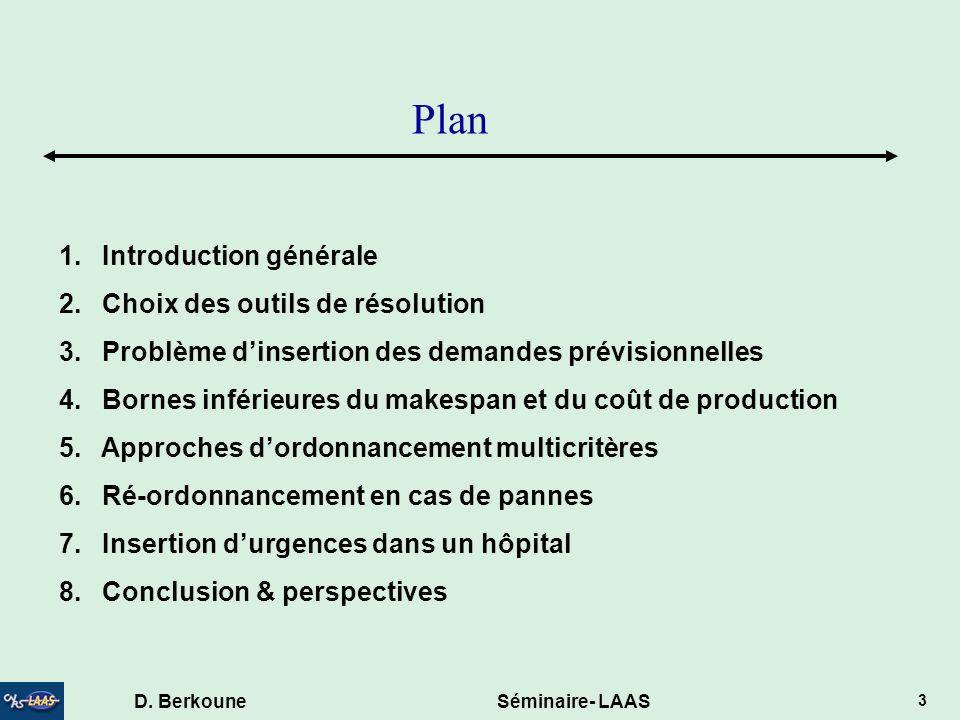 D. Berkoune Séminaire- LAAS 3 Introduction générale Choix des outils de résolution Problème dinsertion des demandes prévisionnelles Bornes inférieures
