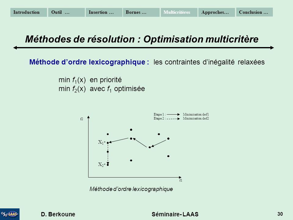 D. Berkoune Séminaire- LAAS 30 X2*X2* X1*X1* Méthode dordre lexicographique : les contraintes dinégalité relaxées min f 1 (x) en priorité min f 2 (x)