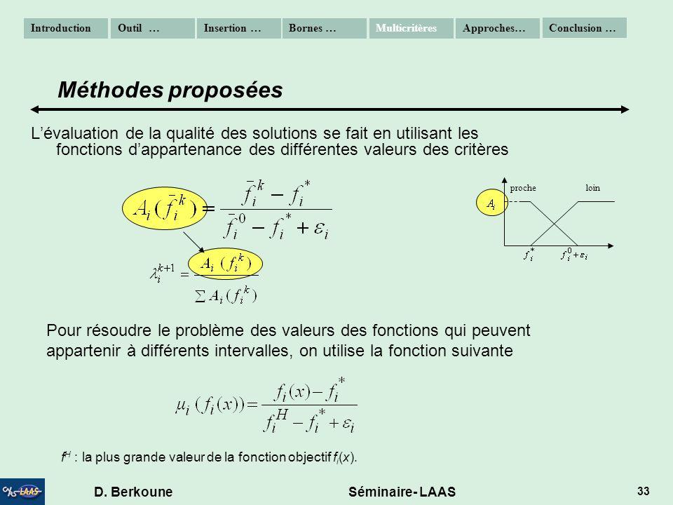 D. Berkoune Séminaire- LAAS 33 Lévaluation de la qualité des solutions se fait en utilisant les fonctions dappartenance des différentes valeurs des cr