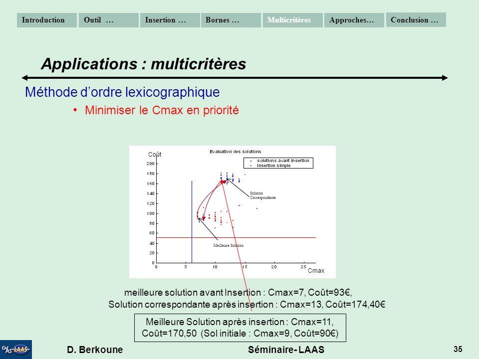 D. Berkoune Séminaire- LAAS 35 meilleure solution avant Insertion : Cmax=7, Coût=93, Meilleure Solution Méthode dordre lexicographique Minimiser le Cm