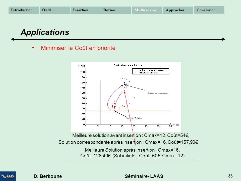 D. Berkoune Séminaire- LAAS 36 Meilleure Solution Meilleure solution avant insertion : Cmax=12, Coût=54, Solution correspondante Coût Cmax Meilleure S