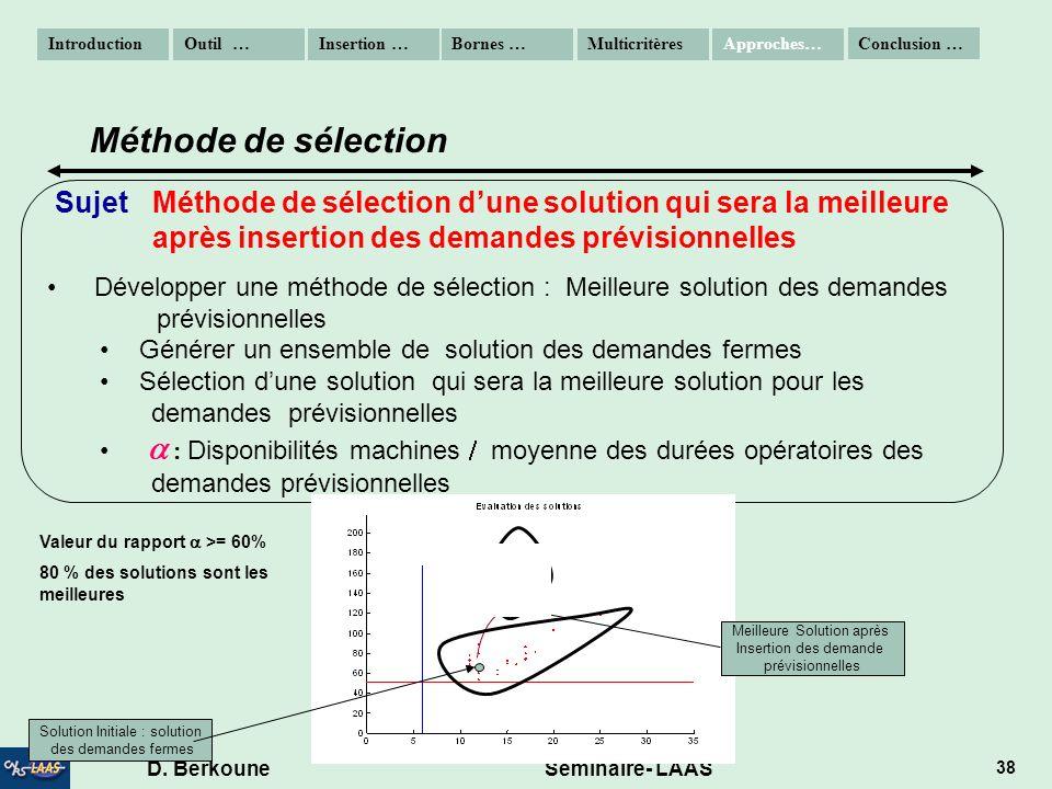 D. Berkoune Séminaire- LAAS 38 Sujet : Méthode de sélection dune solution qui sera la meilleure après insertion des demandes prévisionnelles Développe