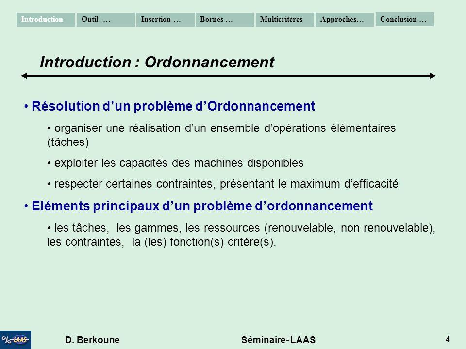 D. Berkoune Séminaire- LAAS 4 Résolution dun problème dOrdonnancement organiser une réalisation dun ensemble dopérations élémentaires (tâches) exploit