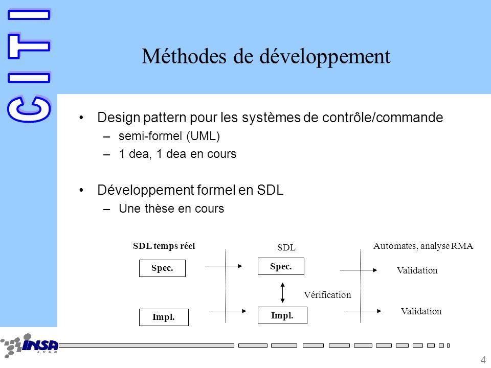 4 Méthodes de développement Design pattern pour les systèmes de contrôle/commande –semi-formel (UML) –1 dea, 1 dea en cours Développement formel en SDL –Une thèse en cours Spec.