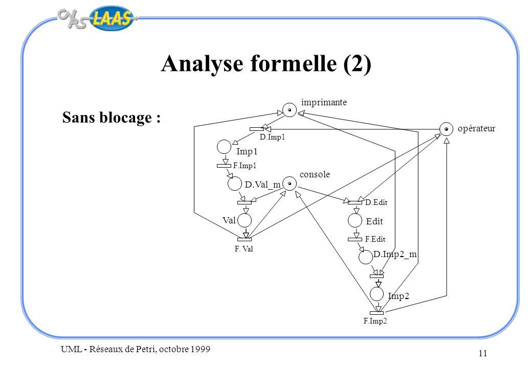 UML - Réseaux de Petri, octobre 1999 11 Analyse formelle (2) Sans blocage : imprimante console Imp1 D.Val_m Val F. Val F.Imp2 Edit Imp2 D.Imp2_m opéra