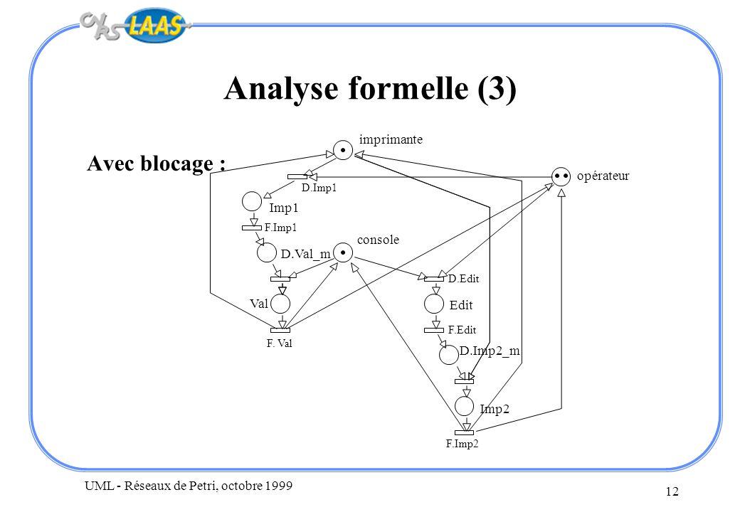 UML - Réseaux de Petri, octobre 1999 12 Analyse formelle (3) Avec blocage : opérateur imprimante console Imp1 D.Val_m Val F. Val F.Imp2 Edit Imp2 D.Im