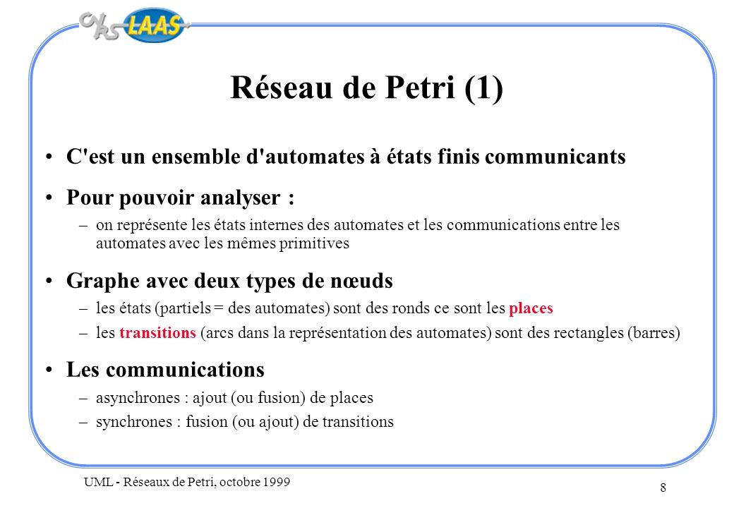 UML - Réseaux de Petri, octobre 1999 8 Réseau de Petri (1) C'est un ensemble d'automates à états finis communicants Pour pouvoir analyser : –on représ