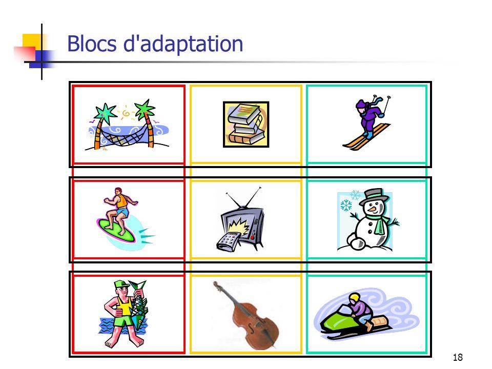 18 Blocs d'adaptation