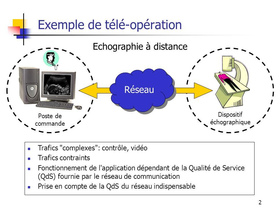 2 Exemple de télé-opération Dispositif échographique Poste de commande Echographie à distance Réseau Trafics