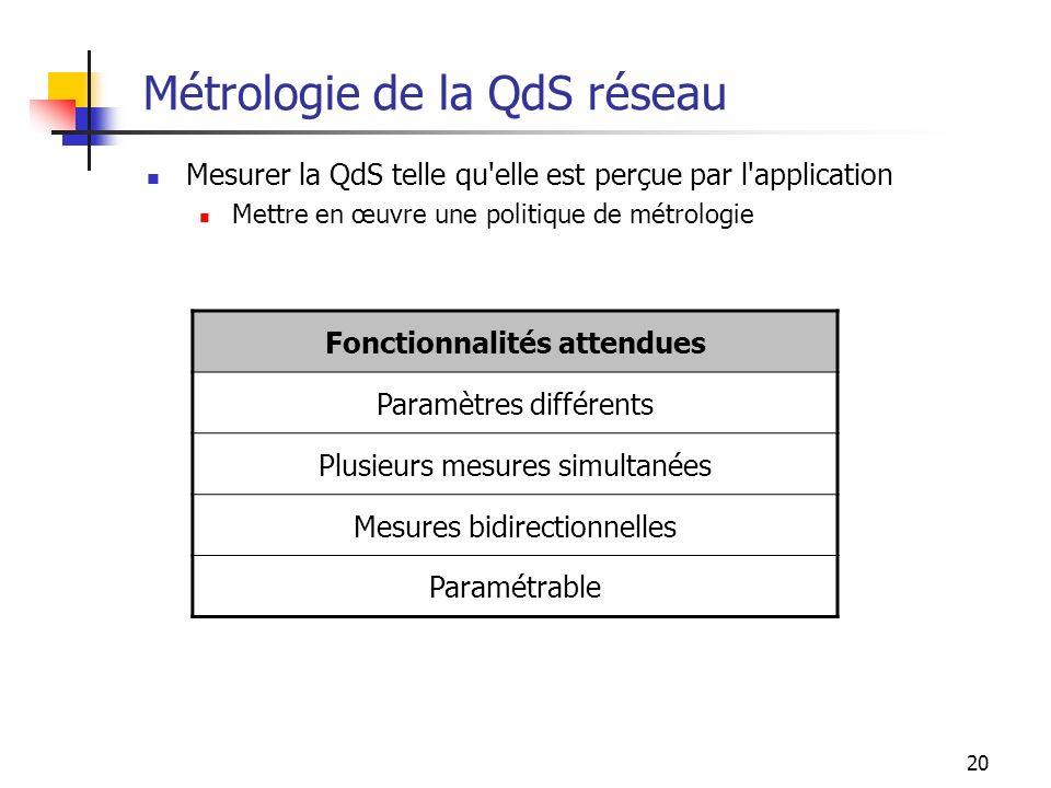 20 Métrologie de la QdS réseau Mesurer la QdS telle qu'elle est perçue par l'application Mettre en œuvre une politique de métrologie Fonctionnalités a