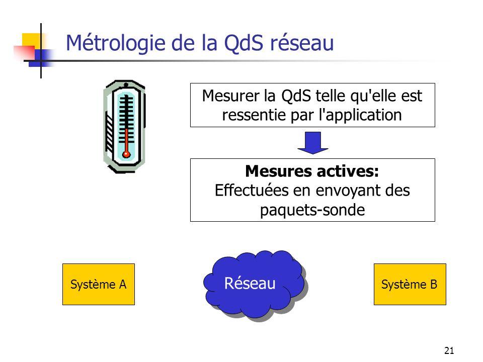 21 Système A Métrologie de la QdS réseau Mesurer la QdS telle qu'elle est ressentie par l'application Mesures actives: Effectuées en envoyant des paqu