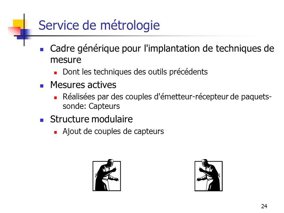 24 Service de métrologie Cadre générique pour l'implantation de techniques de mesure Dont les techniques des outils précédents Mesures actives Réalisé