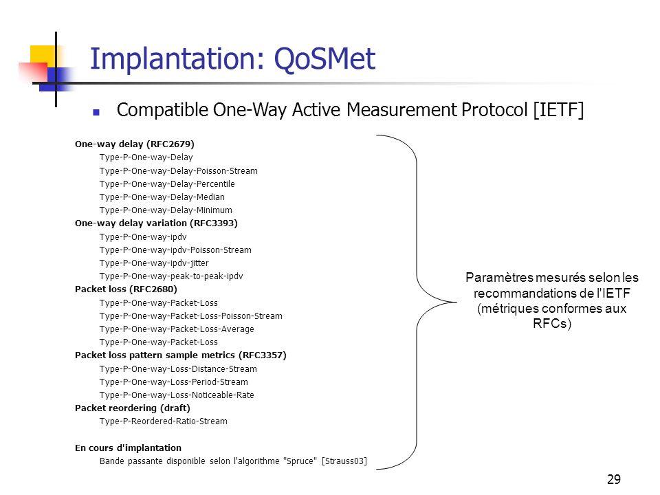 29 Implantation: QoSMet One-way delay (RFC2679) Type-P-One-way-Delay Type-P-One-way-Delay-Poisson-Stream Type-P-One-way-Delay-Percentile Type-P-One-wa