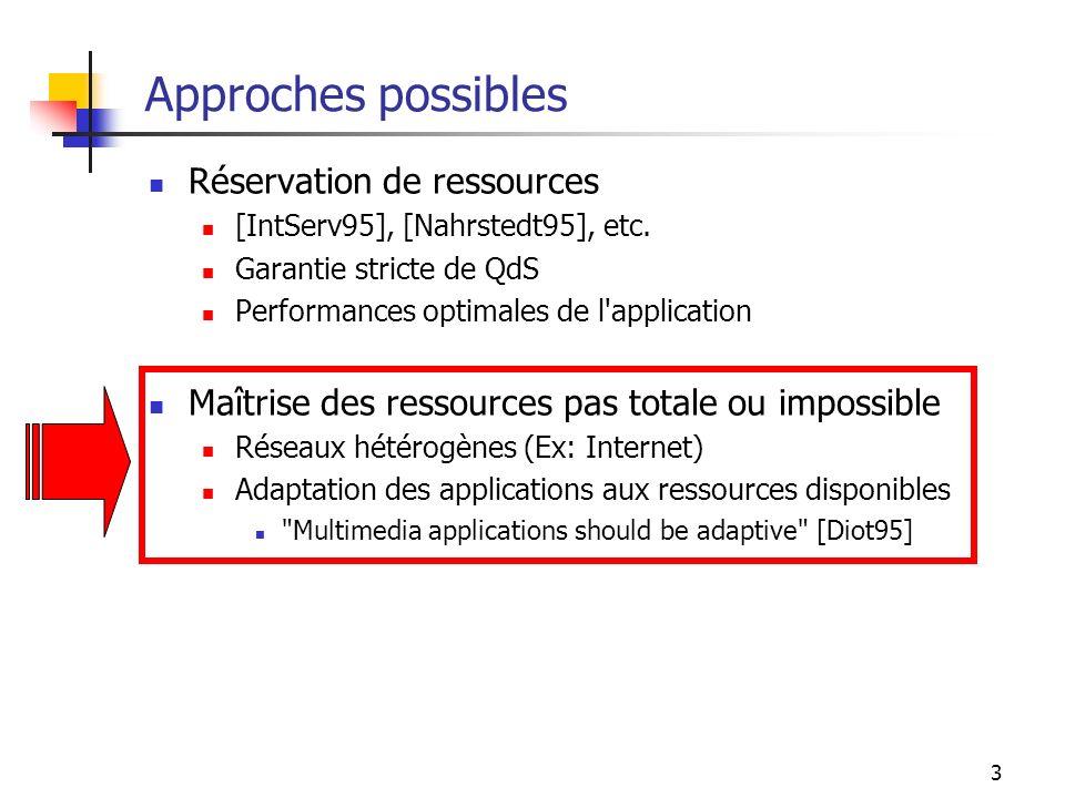 3 Approches possibles Réservation de ressources [IntServ95], [Nahrstedt95], etc. Garantie stricte de QdS Performances optimales de l'application Maîtr