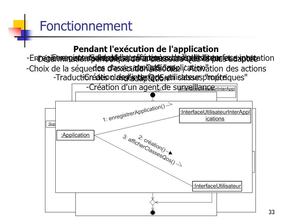 33 -Saisie des préférences de l'utilisateur -Enregistrement de l'application auprès du superviseur et exportation des classes de QdS