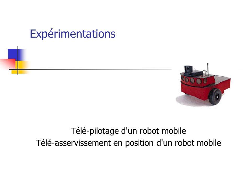 Expérimentations Télé-pilotage d'un robot mobile Télé-asservissement en position d'un robot mobile