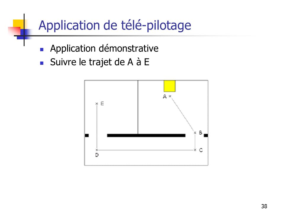 38 Application de télé-pilotage Application démonstrative Suivre le trajet de A à E