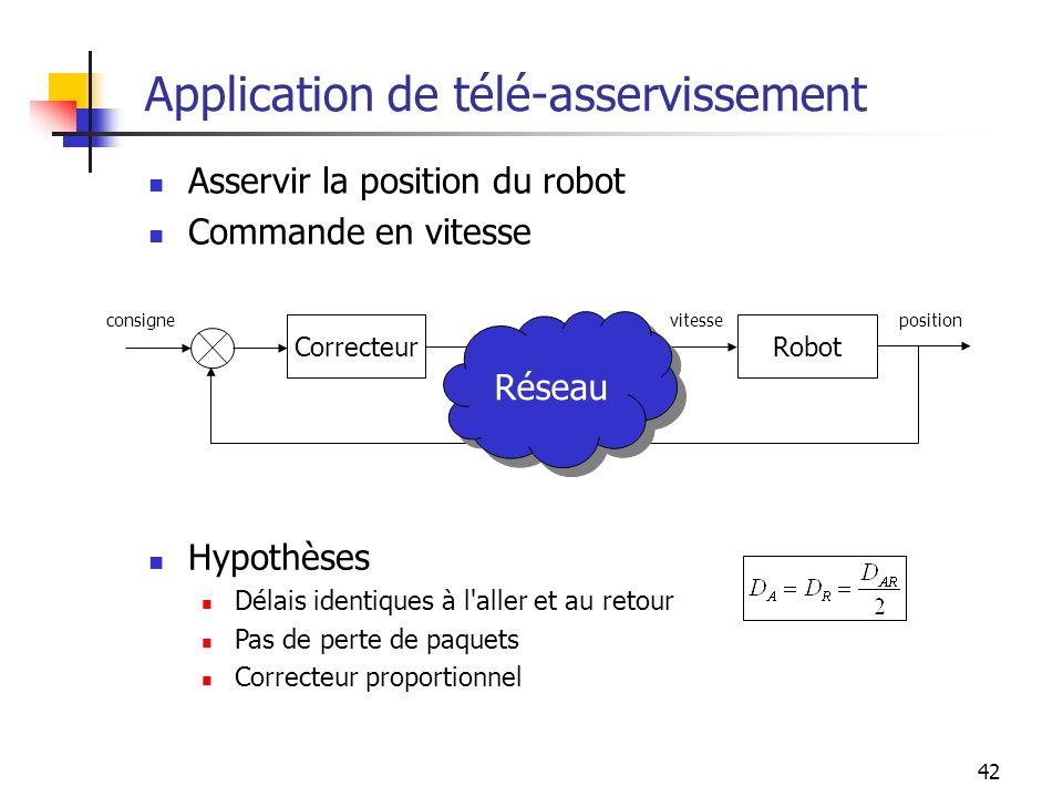 42 Application de télé-asservissement Asservir la position du robot Commande en vitesse RobotCorrecteur position consigne vitesse Réseau Hypothèses Dé