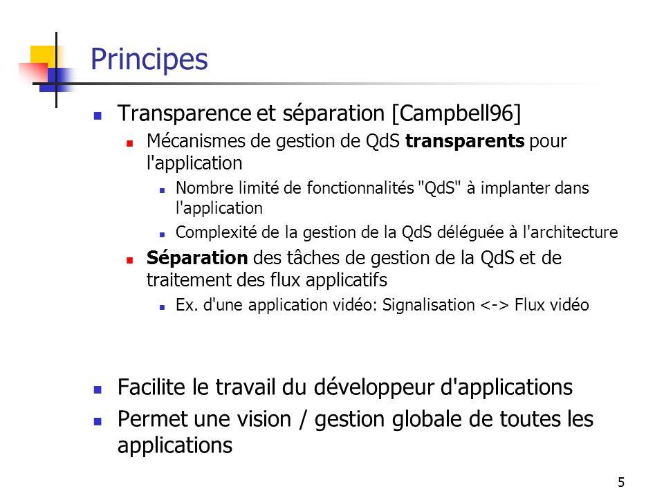 5 Principes Transparence et séparation [Campbell96] Mécanismes de gestion de QdS transparents pour l'application Nombre limité de fonctionnalités
