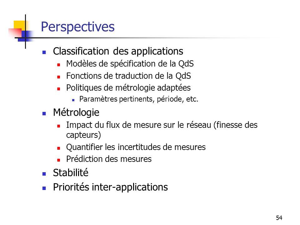 54 Perspectives Classification des applications Modèles de spécification de la QdS Fonctions de traduction de la QdS Politiques de métrologie adaptées