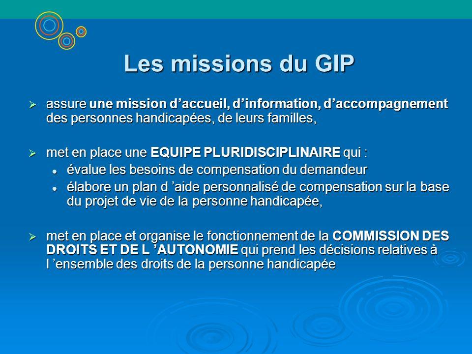 Les missions du GIP assure une mission daccueil, dinformation, daccompagnement des personnes handicapées, de leurs familles, assure une mission daccue
