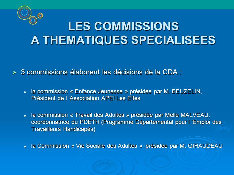 LES COMMISSIONS A THEMATIQUES SPECIALISEES 3 commissions élaborent les décisions de la CDA : 3 commissions élaborent les décisions de la CDA : la comm