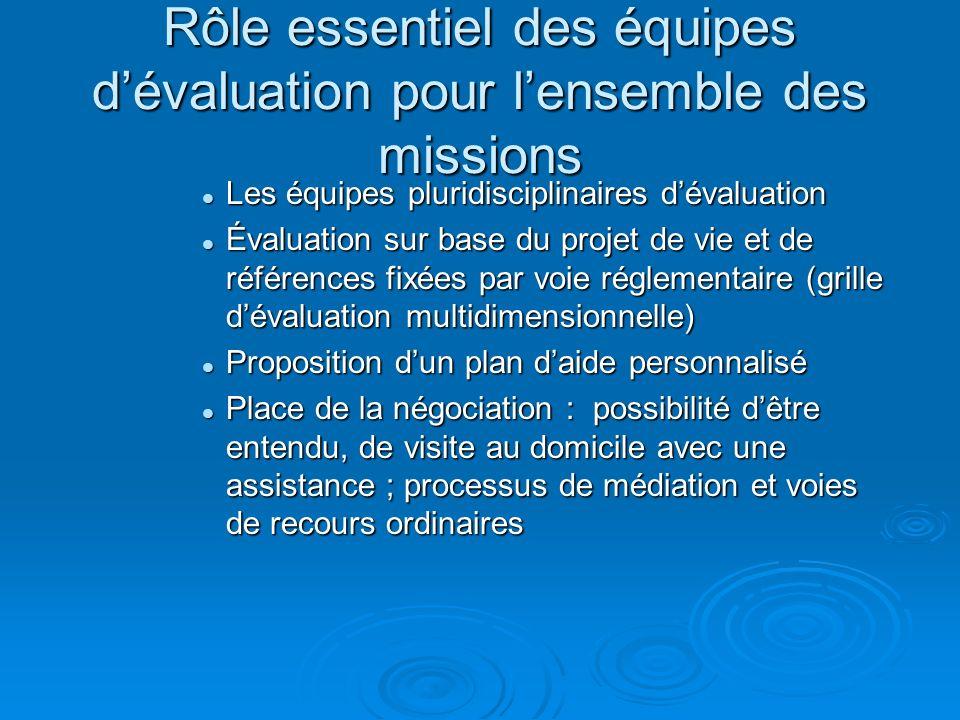 Rôle essentiel des équipes dévaluation pour lensemble des missions Les équipes pluridisciplinaires dévaluation Les équipes pluridisciplinaires dévalua
