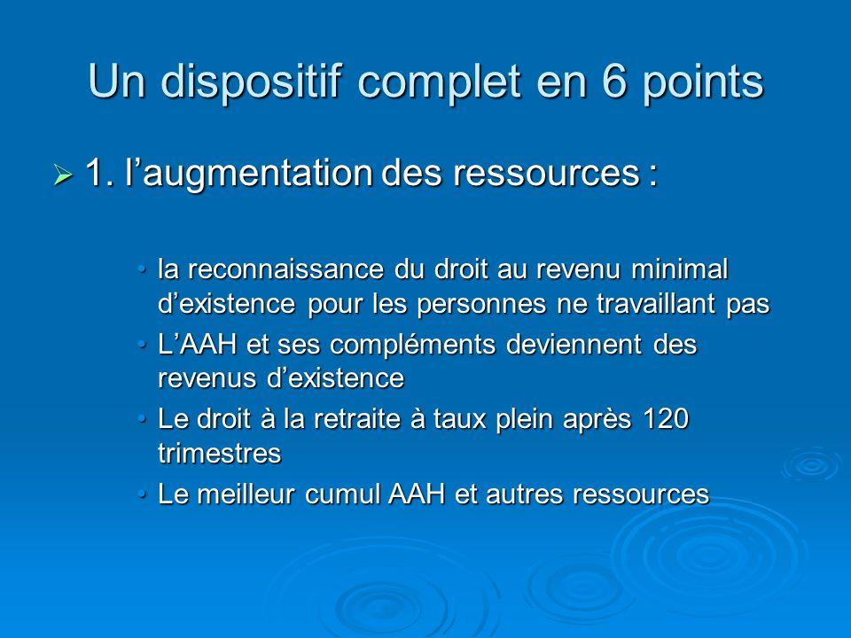 Un dispositif complet en 6 points 1. laugmentation des ressources : 1. laugmentation des ressources : la reconnaissance du droit au revenu minimal dex
