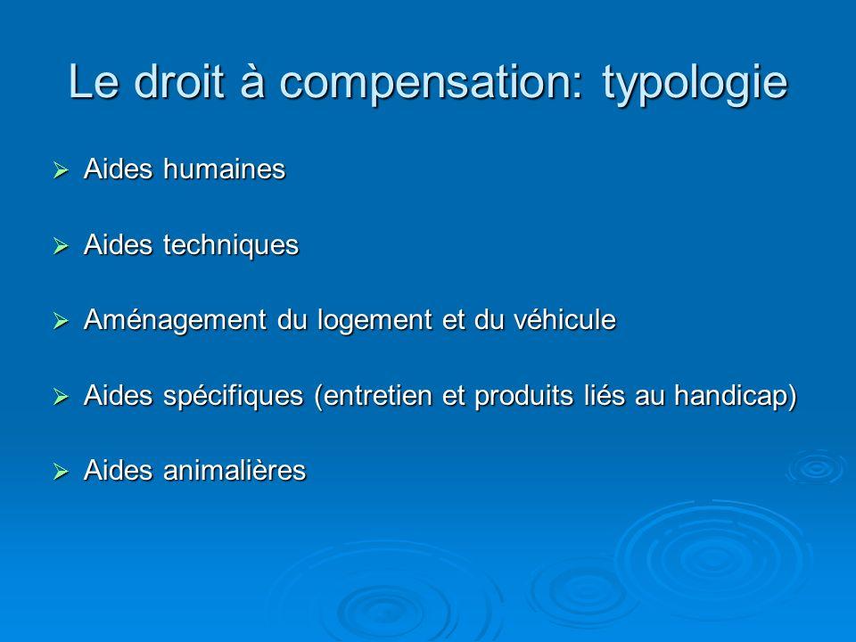 Le droit à compensation: typologie Aides humaines Aides humaines Aides techniques Aides techniques Aménagement du logement et du véhicule Aménagement