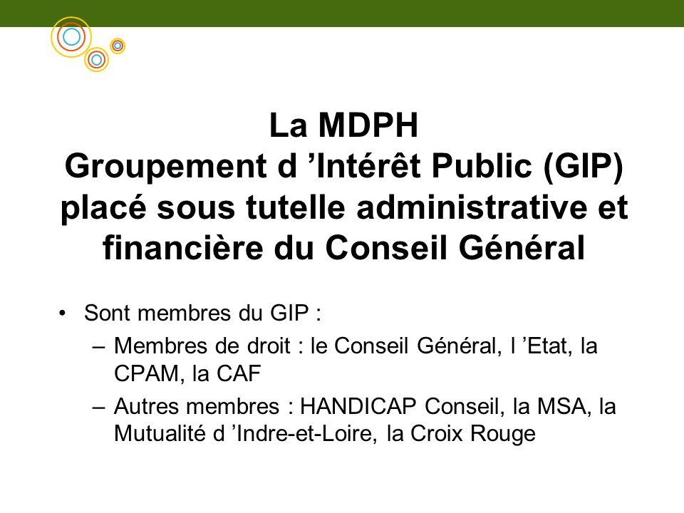 La MDPH Groupement d Intérêt Public (GIP) placé sous tutelle administrative et financière du Conseil Général Sont membres du GIP : –Membres de droit :