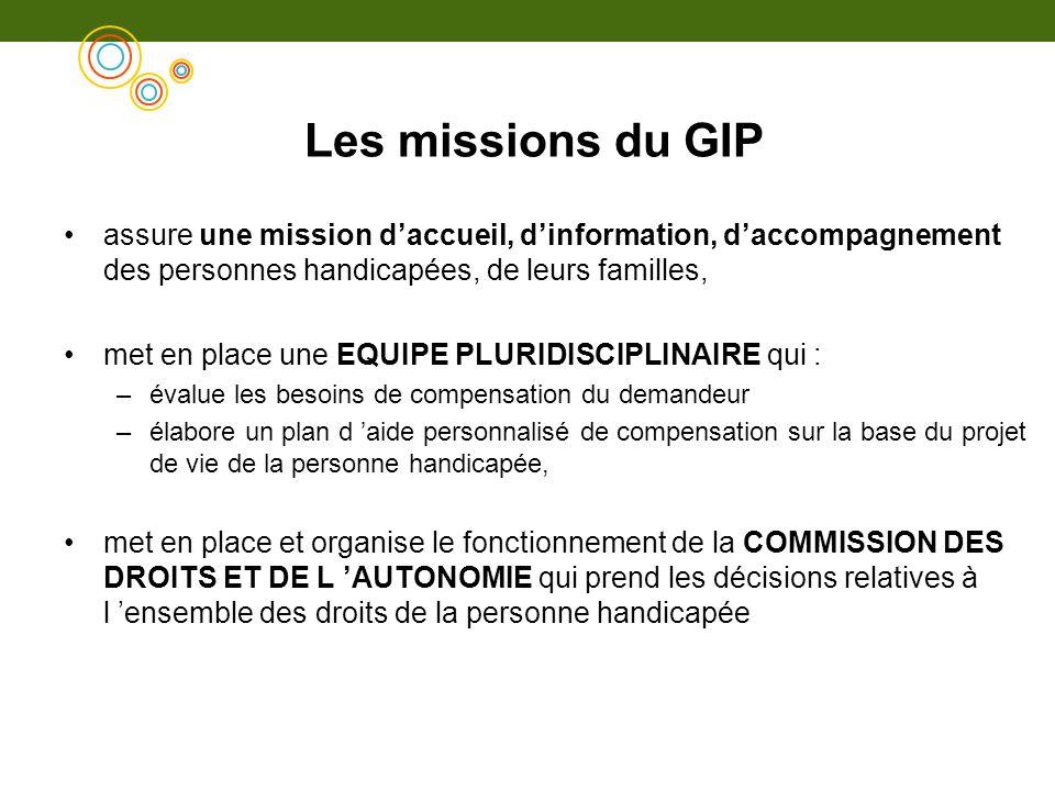 Les missions du GIP assure une mission daccueil, dinformation, daccompagnement des personnes handicapées, de leurs familles, met en place une EQUIPE P