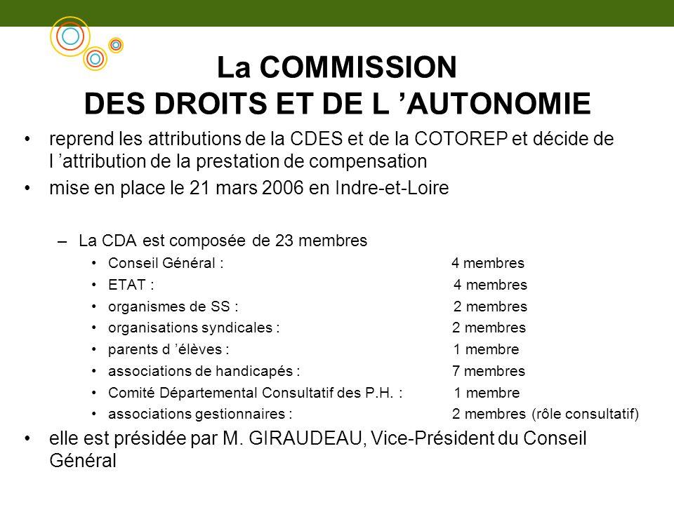 La COMMISSION DES DROITS ET DE L AUTONOMIE reprend les attributions de la CDES et de la COTOREP et décide de l attribution de la prestation de compens