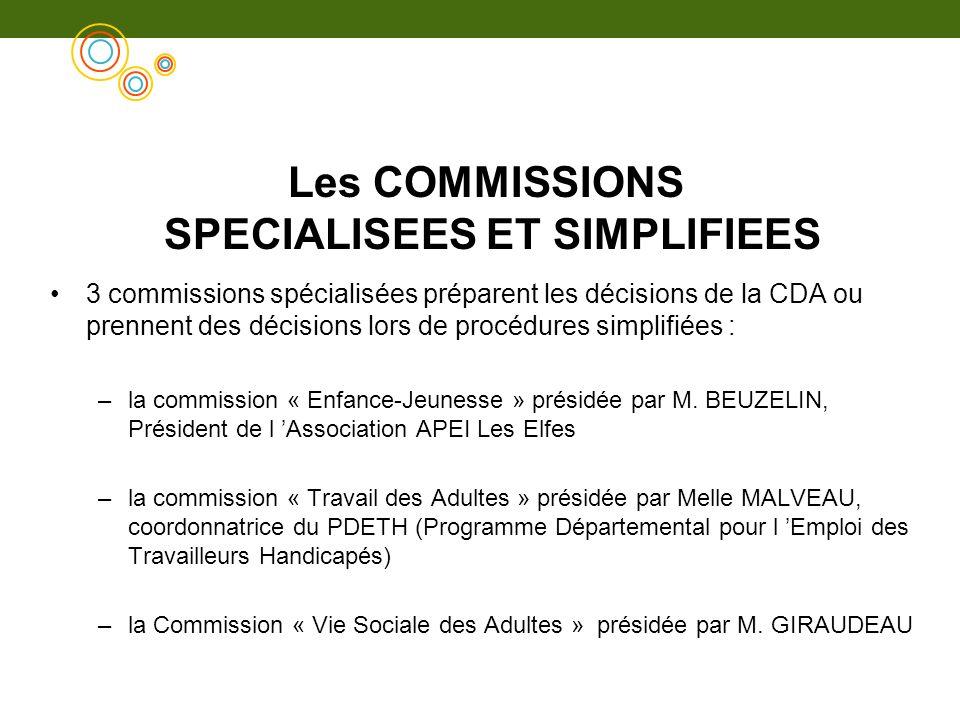 Les COMMISSIONS SPECIALISEES ET SIMPLIFIEES 3 commissions spécialisées préparent les décisions de la CDA ou prennent des décisions lors de procédures