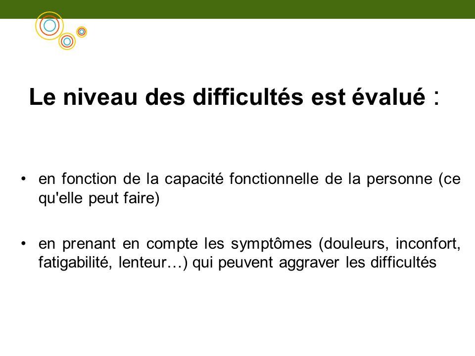 Le niveau des difficultés est évalué : en fonction de la capacité fonctionnelle de la personne (ce qu'elle peut faire) en prenant en compte les symptô