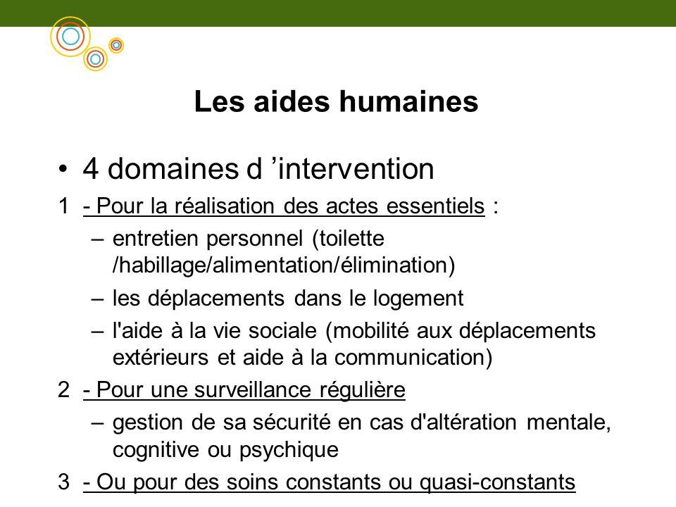 Les aides humaines 4 domaines d intervention 1- Pour la réalisation des actes essentiels : –entretien personnel (toilette /habillage/alimentation/élim