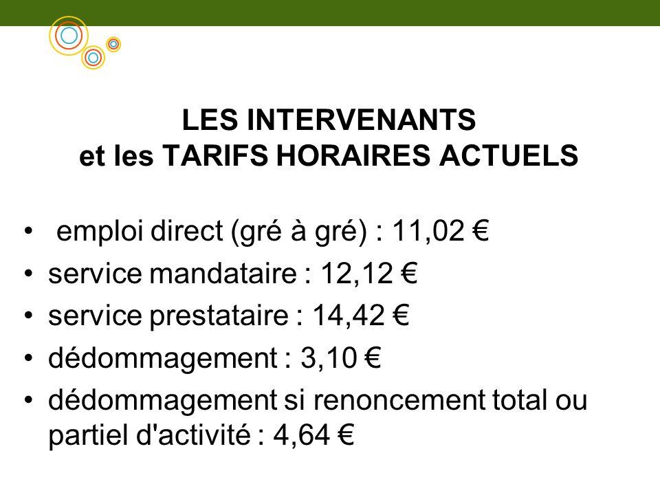 LES INTERVENANTS et les TARIFS HORAIRES ACTUELS emploi direct (gré à gré) : 11,02 service mandataire : 12,12 service prestataire : 14,42 dédommagement
