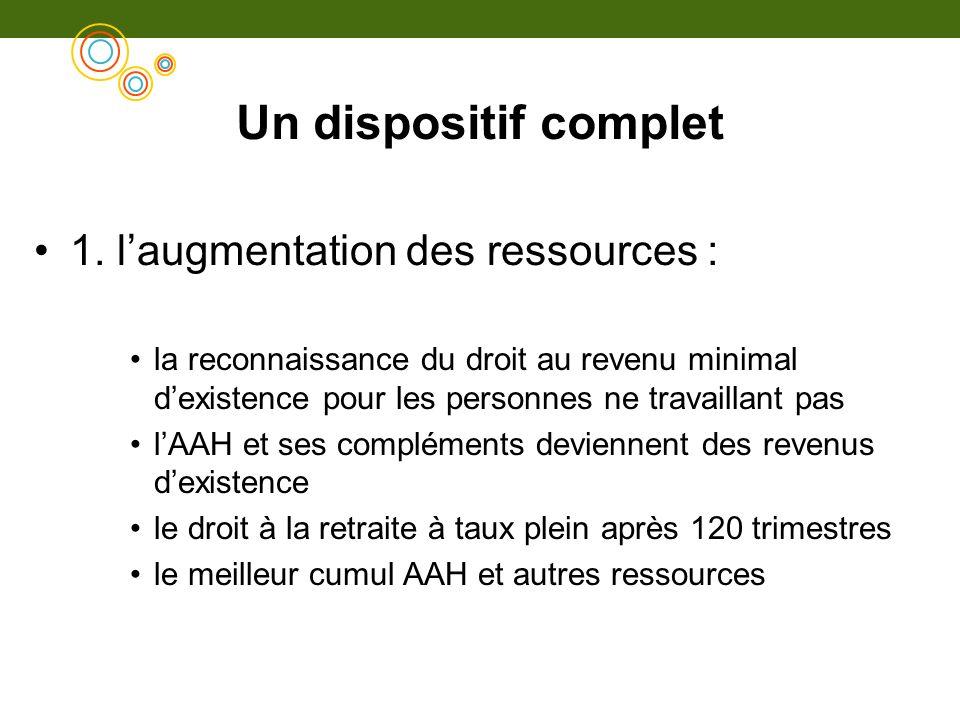Un dispositif complet 1. laugmentation des ressources : la reconnaissance du droit au revenu minimal dexistence pour les personnes ne travaillant pas