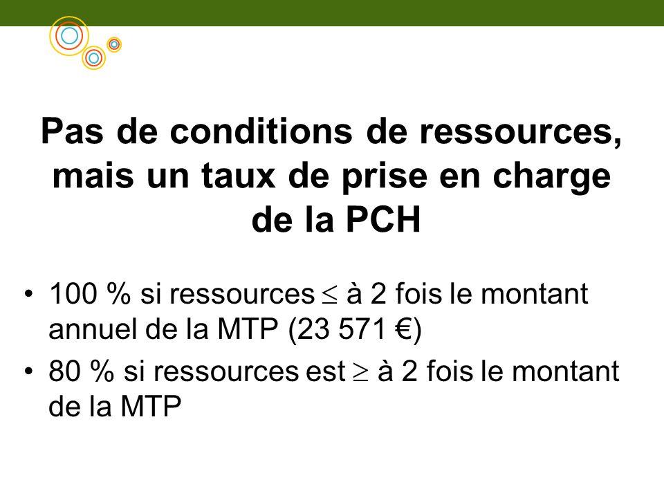 Pas de conditions de ressources, mais un taux de prise en charge de la PCH 100 % si ressources à 2 fois le montant annuel de la MTP (23 571 ) 80 % si