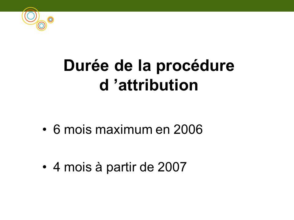 Durée de la procédure d attribution 6 mois maximum en 2006 4 mois à partir de 2007