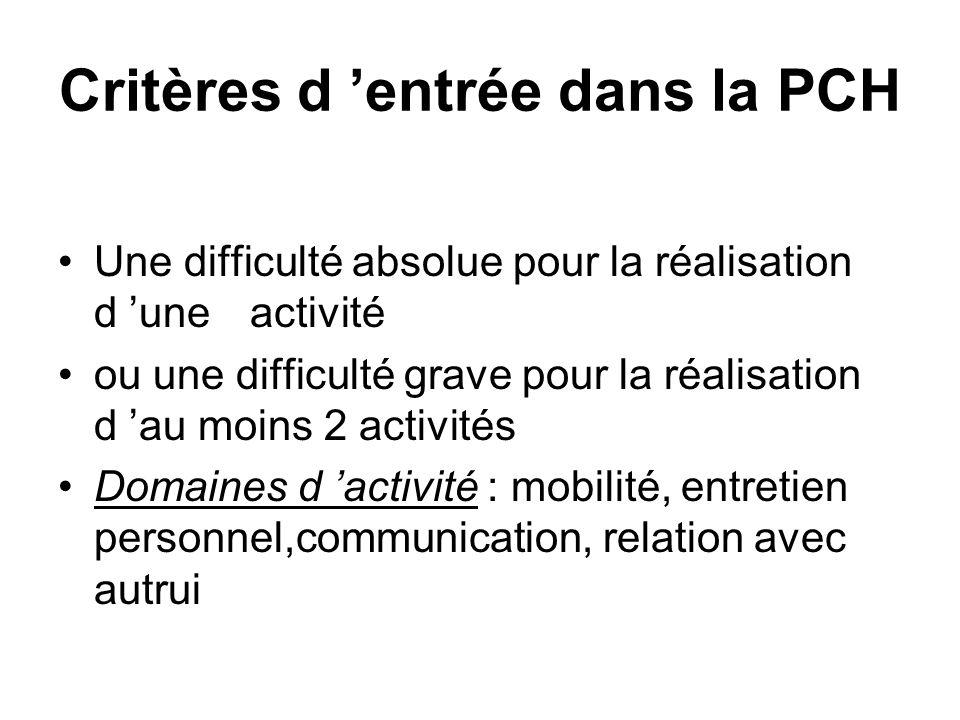 Critères d entrée dans la PCH Une difficulté absolue pour la réalisation d une activité ou une difficulté grave pour la réalisation d au moins 2 activités Domaines d activité : mobilité, entretien personnel,communication, relation avec autrui